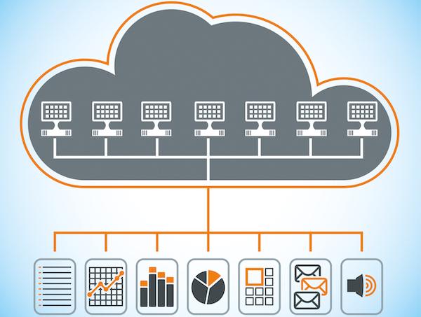 Cloud computer, integration, analytics